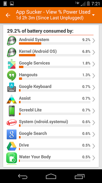Why does my Moto X (2013) battery drain fast?-screenshot_2014-12-04-19-21-43.png