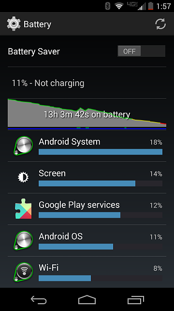 Moto X: Why is my OS usage so high?-screenshot_2015-06-26-01-57-30.png