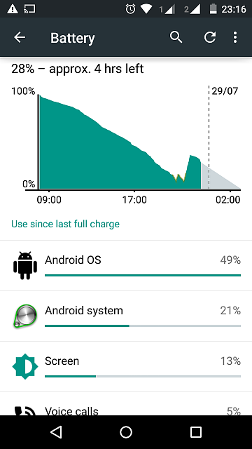 Moto X: Why is my OS usage so high?-screenshot_2015-07-28-23-16-29.png