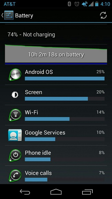 Moto X Battery Life-uploadfromtaptalk1377375135511.jpg