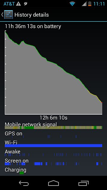 Moto X Battery Life-2013-08-29-23.11.16.png
