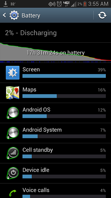 Moto X Battery Life-px55wdg.png