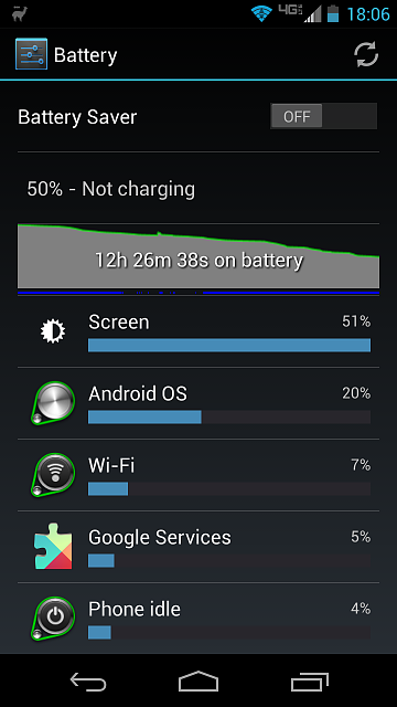 Moto X Battery Life-screenshot_2013-09-07-18-07-00.png