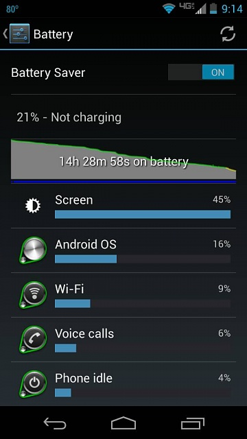 Battery usage acceptable?-1379132173792.jpg