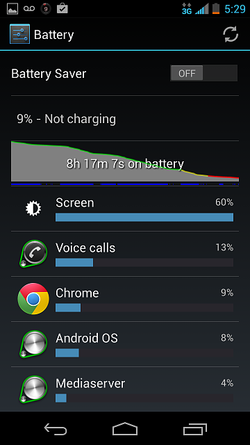 Battery Issues on Sprint?-screenshot_2013-09-18-17-29-38.png