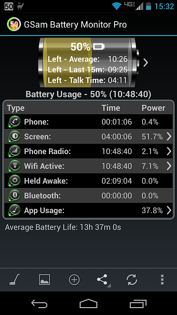Battery Issues on Sprint?-screenshot_2013-09-01-15-32-12.png