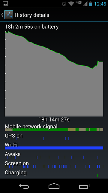 Moto X Battery Life-2013-09-21-00.45.59.png