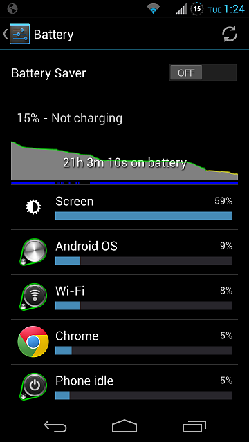 Moto X Battery Life-screenshot_2013-09-24-13-24-40.png