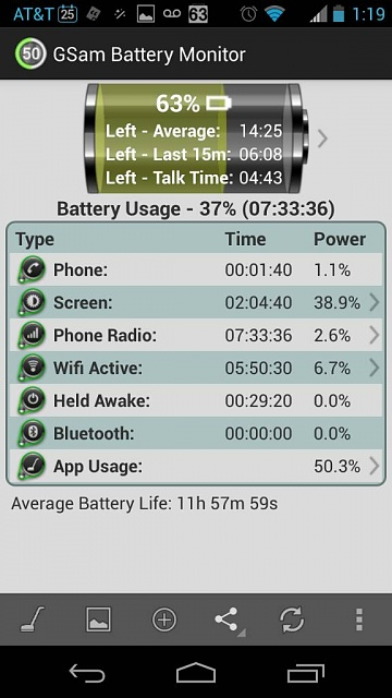 Battery: 100% to 88% in 1.5 hours with 5 min screen time-uploadfromtaptalk1380097327941.jpg