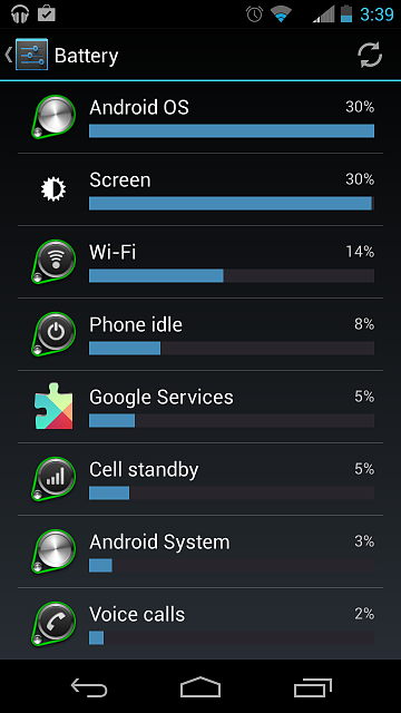 Android OS and phone idle seem high-screenshot_2013-09-27-15-39-31.png