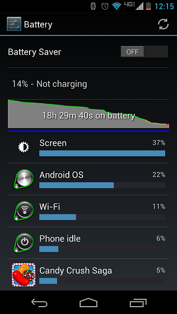 Moto X Battery Life-2013-10-04-00.15.54.png