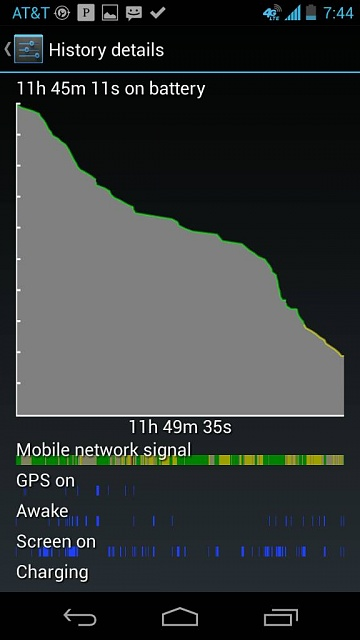 The longest battery life I'll ever get..-1381771507063.jpg