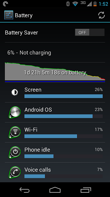 The longest battery life I'll ever get..-screenshot_2013-10-15-01-52-43.png