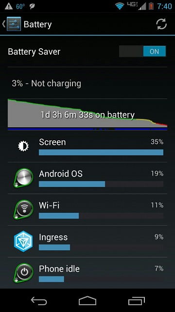 The longest battery life I'll ever get..-uploadfromtaptalk1382010117575.jpg