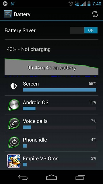 Moto X Screen On time with mobile data only-1382488976603.jpg