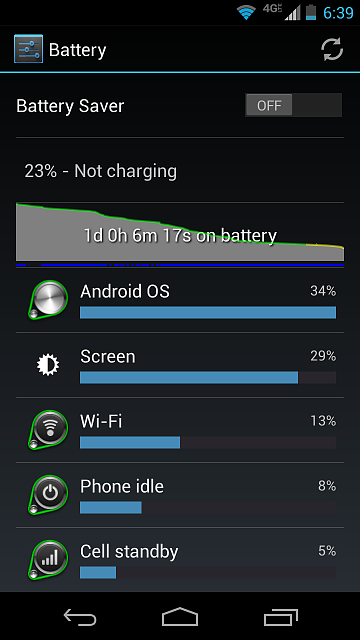 Moto X Battery Life-screenshot_2013-11-02-06-39-39.png