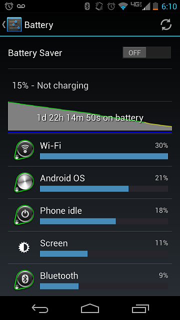 Moto X Battery Life-screenshot_2013-11-04-06-10-51.png