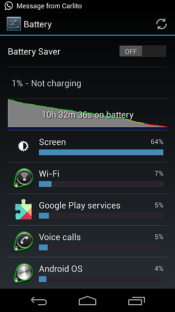 Wow... this phone just keeps surprising me. Battery life is incredible!-screenshot_2013-11-15-19-38-18.png