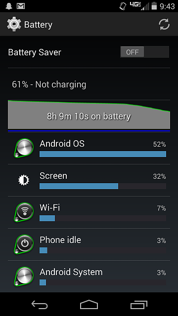 High Android OS use after KitKat update?-screenshot_2013-11-20-09-43-54.png