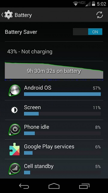 why is android wasting all my battery-1385158084618.jpg
