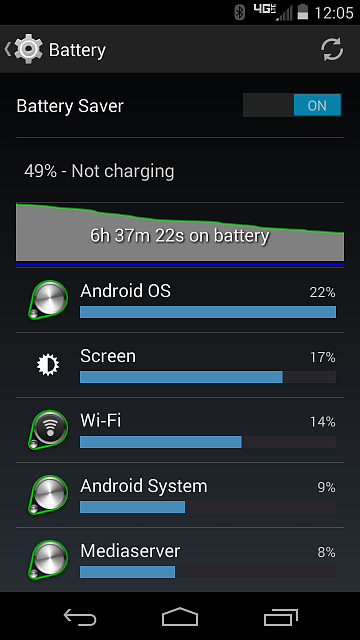 1st day with MOTO X, worried about battery-screenshot_2013-11-23-12-05-24.png