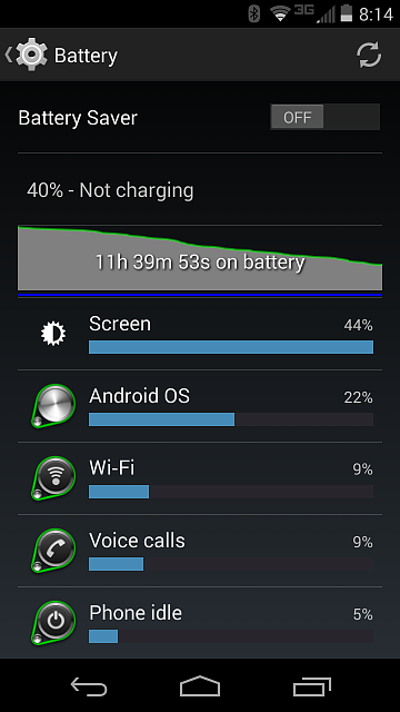 1st day with MOTO X, worried about battery-screenshot_2013-11-22-20-14-56.png