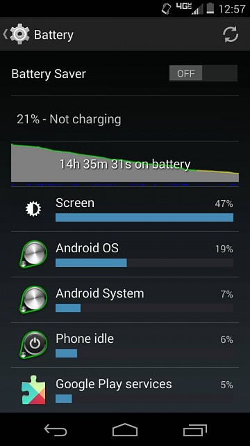 why is android wasting all my battery-1386359061937.jpg