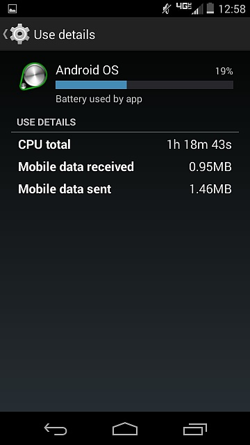 why is android wasting all my battery-1386359100827.jpg