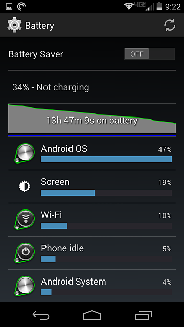 why is android wasting all my battery-screenshot_2013-12-06-21-22-54-1-.png