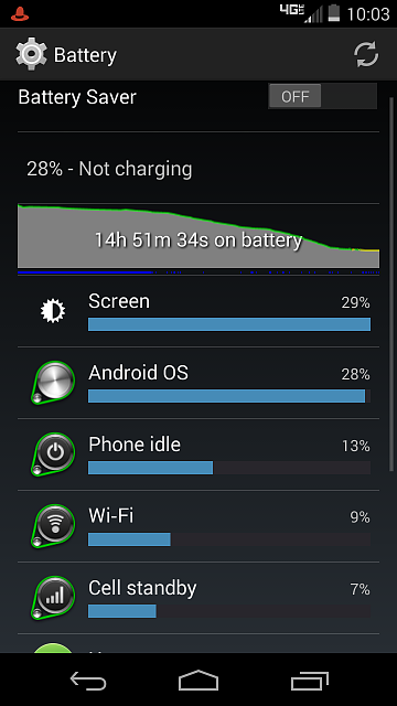 why is android wasting all my battery-screenshot_2013-12-12-22-03-44.png