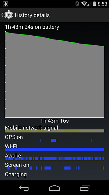 Moto X: Exchange Services killing my battery...HELP!-2013-12-21-14.58.26.png