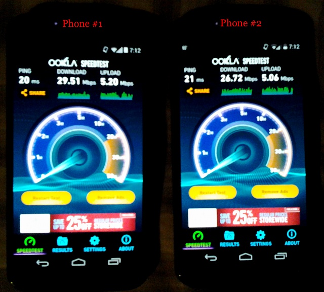 Two Moto X's, Different Results-speed.jpg