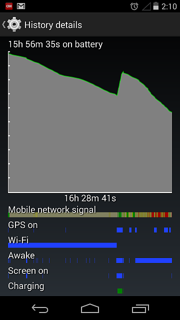 Phone stays awake after in-pocket call-screenshot_2013-12-23-14-10-33.png