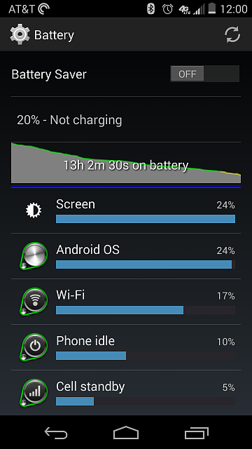 Defective battery? Android OS going nuts? Should I return?-screenshot_2013-12-25-00-00-21.png