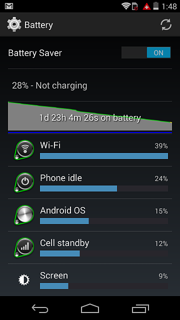 Better battery life with dev edition?-screenshot_2013-12-28-13-48-31.png