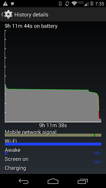 Battery drop from 32% to 4% in minutes. Ideas?!-screenshot_2013-12-31-07-35-32.png