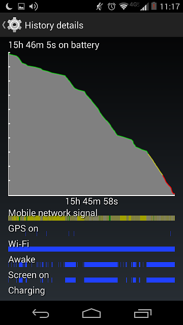 Battery Life: A Handy Guide To Having Some-screenshot_2013-12-30-23-17-14.png