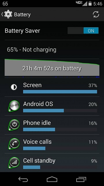 Motorola Assist Battery Drain-1388548085803.jpg