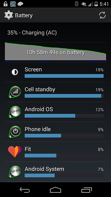 What's going on with the battery life here?-screenshot_2014-11-17-17-41-33.jpg