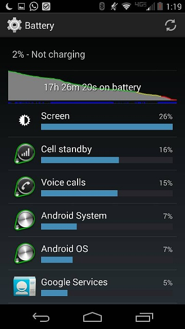 What's going on with the battery life here?-7546.jpg