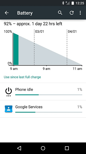 high battery usage whilst in airplane mode android forums at androidcentral