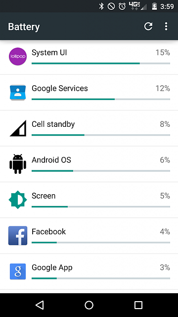 Why does my Moto X 2014 battery go from 20 to nothing?-unnamed.png