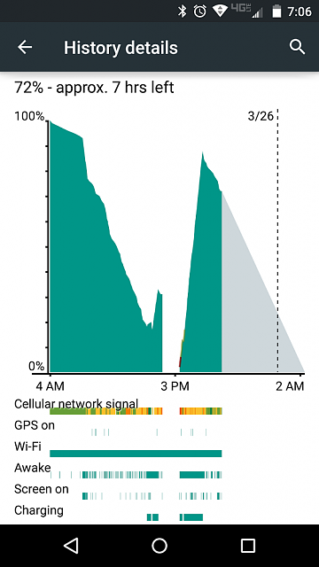 Why does my Moto X 2014 battery go from 20 to nothing?-unnamed-1-.png