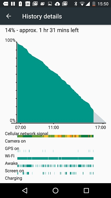 Why does my Moto X 2014 battery go from 20 to nothing?-screenshot_20160615-155059.jpg