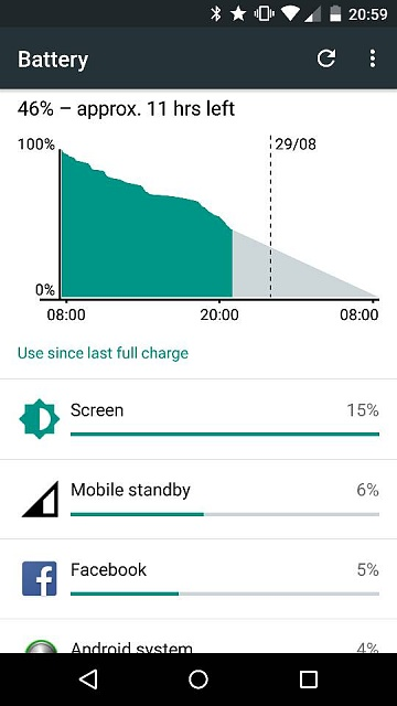 Battery life impressions for the Moto X Play-4378.jpg