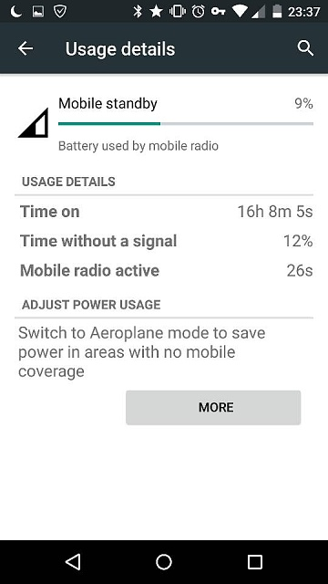 Battery life impressions for the Moto X Play-4392.jpg
