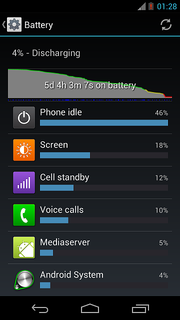 Battery life impressions for the Moto X Play-screenshot_2015-07-23-01-28-36.png
