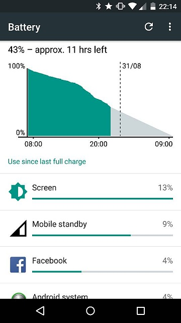 Battery life impressions for the Moto X Play-4404.jpg