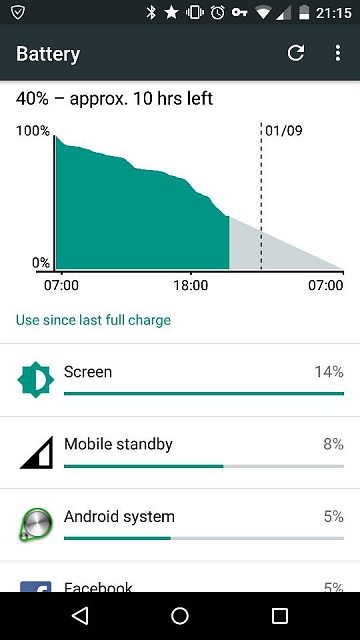 Battery life impressions for the Moto X Play-8792.jpg