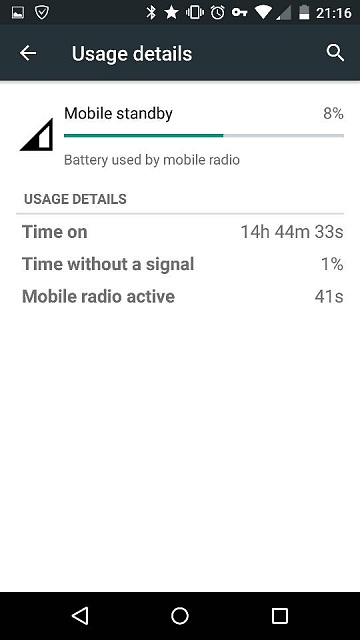 Battery life impressions for the Moto X Play-8794.jpg